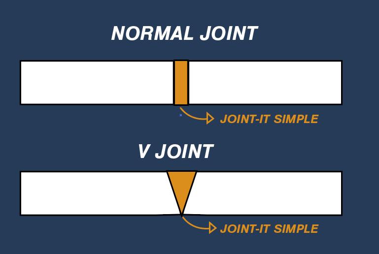 v joints illustration